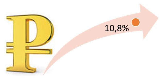 Сравнительный анализ мировых валют в онлайн-казино 2