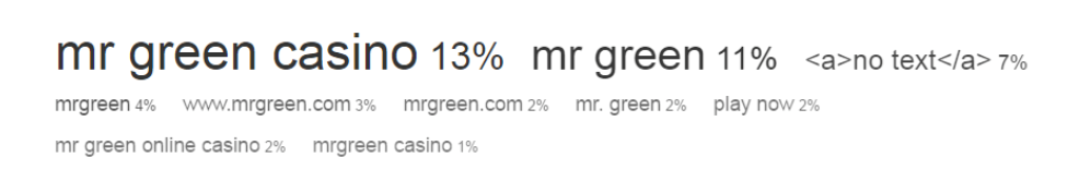 The anchor cloud of the website of Mr Green
