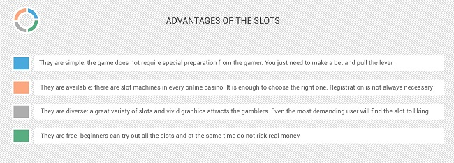 "Magic of Slots: what does gravitate players toward ""one-armed bandits?"" 4"
