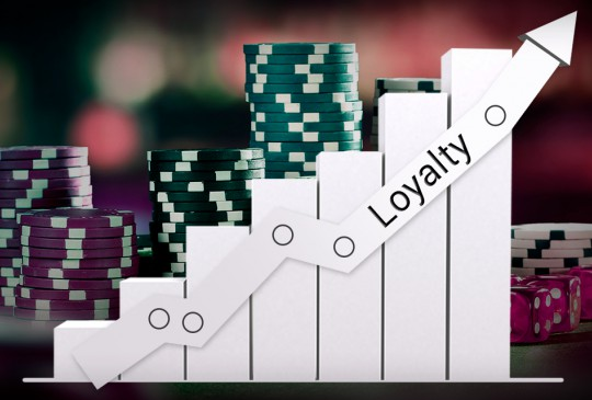 Loyalty program: what it is and how to use