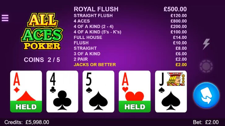 All Aces Poker by Microgaming - Slotegrator