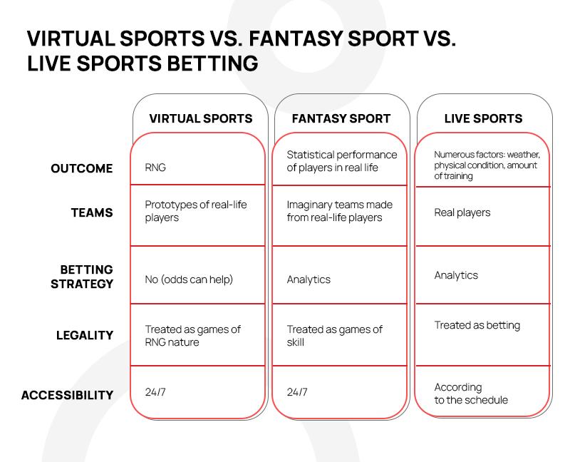 Panduan definitif Slotegrator untuk olahraga virtual 1